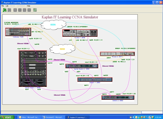 The Kaplan IT CCNA Simulator network diagram
